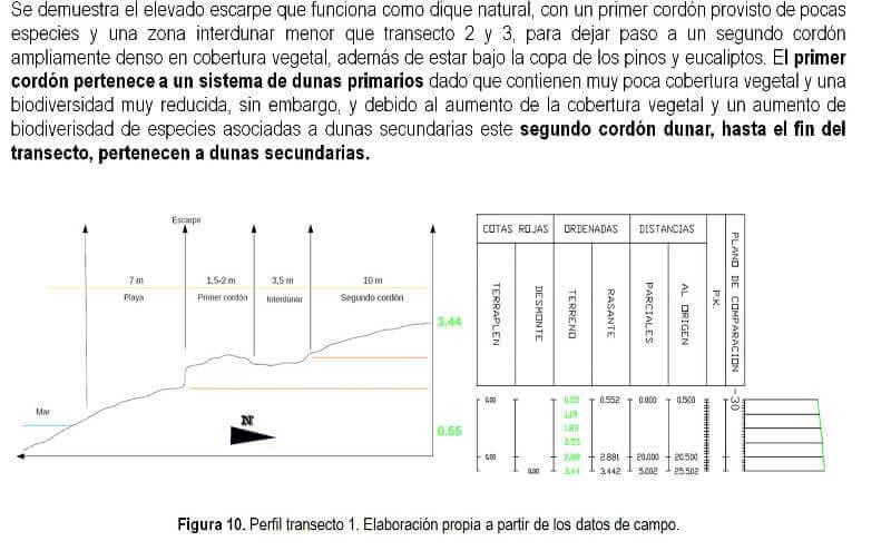 estudio medioambiental estepona 3