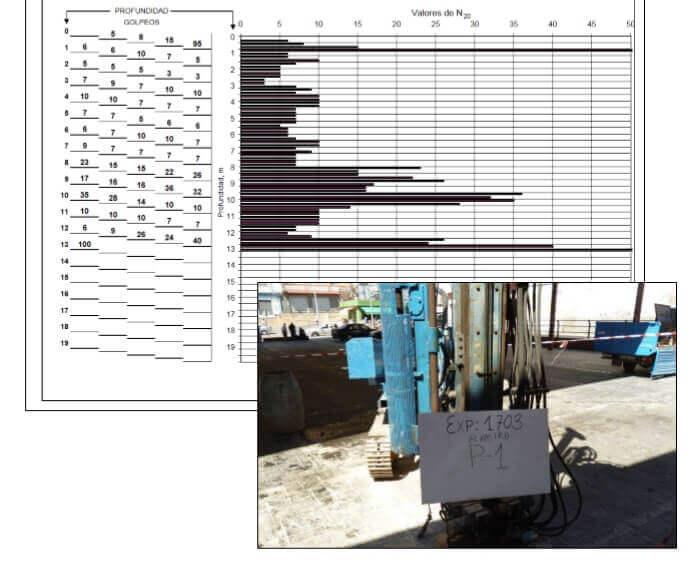 Informe Geotecnico Vivienda Unifamiliar Datos Estudio Geobiental Melilla